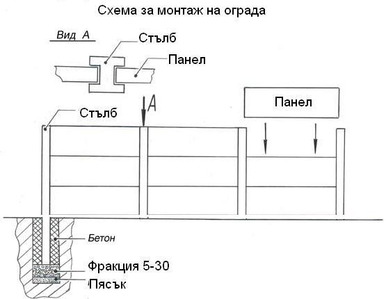 схема монтаж